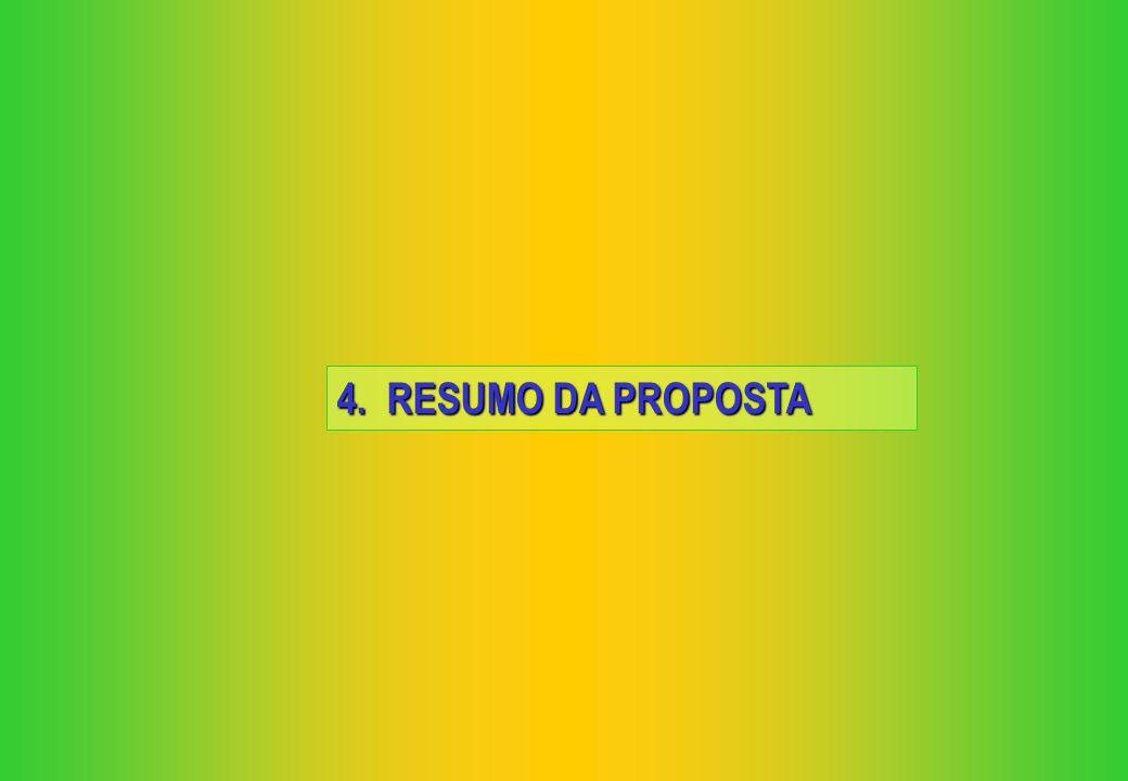h) em relação ao IVA: 1 – a manutenção da cobrança mista enquanto perdurar a adoção do princípio misto; 2 – estabelecer mecanismos que inibam: 2.1 - o