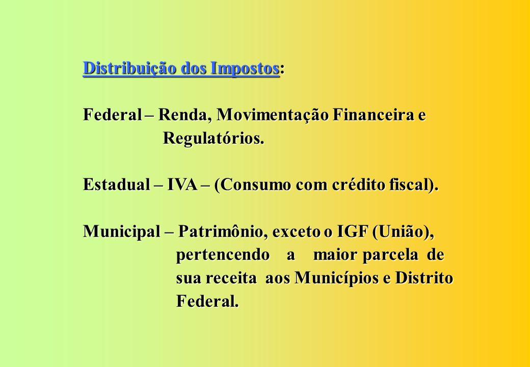 OS TRIBUTOS Art. 145. O Sistema Tributário Nacional é composto pelos seguintes tributos: I – Impostos; II – Taxas, em razão do exercício do poder de p
