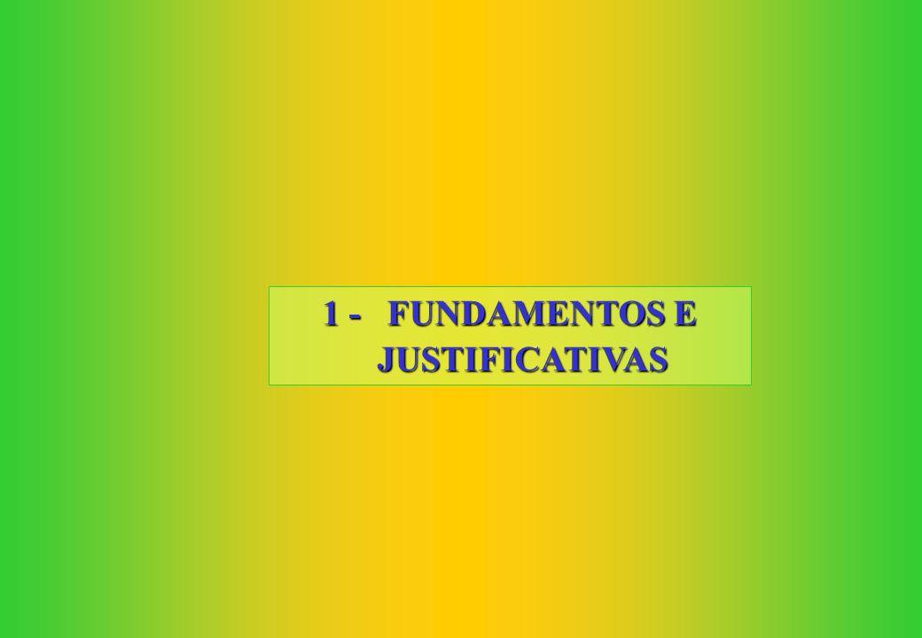 1.Fundamentos e Justificativas. 5. Estrutura de Tributos.