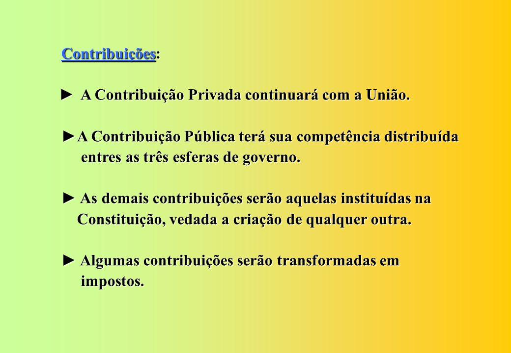 Distribuição dos Impostos: Federal – Renda, Movimentação Financeira e Regulatórios. Estadual – IVA – (Consumo com crédito fiscal). Municipal – Patrimô