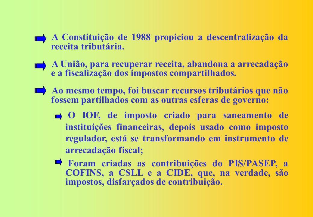 1 - FUNDAMENTOS E JUSTIFICATIVAS JUSTIFICATIVAS