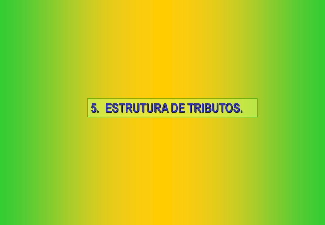 Talvez soe estranho porque, a federação brasileira, em sentido inverso, tenha surgido de uma divisão do Estado unitário e não da junção de vários Esta