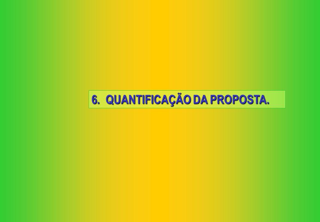 Natureza do Imposto Competência Tributária Plena Repartição de Receitas Município e Distrito Federal Propriedade IPTU ITR ITCD IPVAEventual a Estados