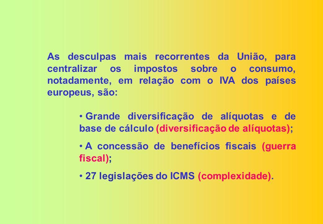 A criação do IVA FEDERAL amplo e leve, em contrapartida à manutenção do ICMS, agora subjugado ao poder central, determina o estabelecimento de condiçõ