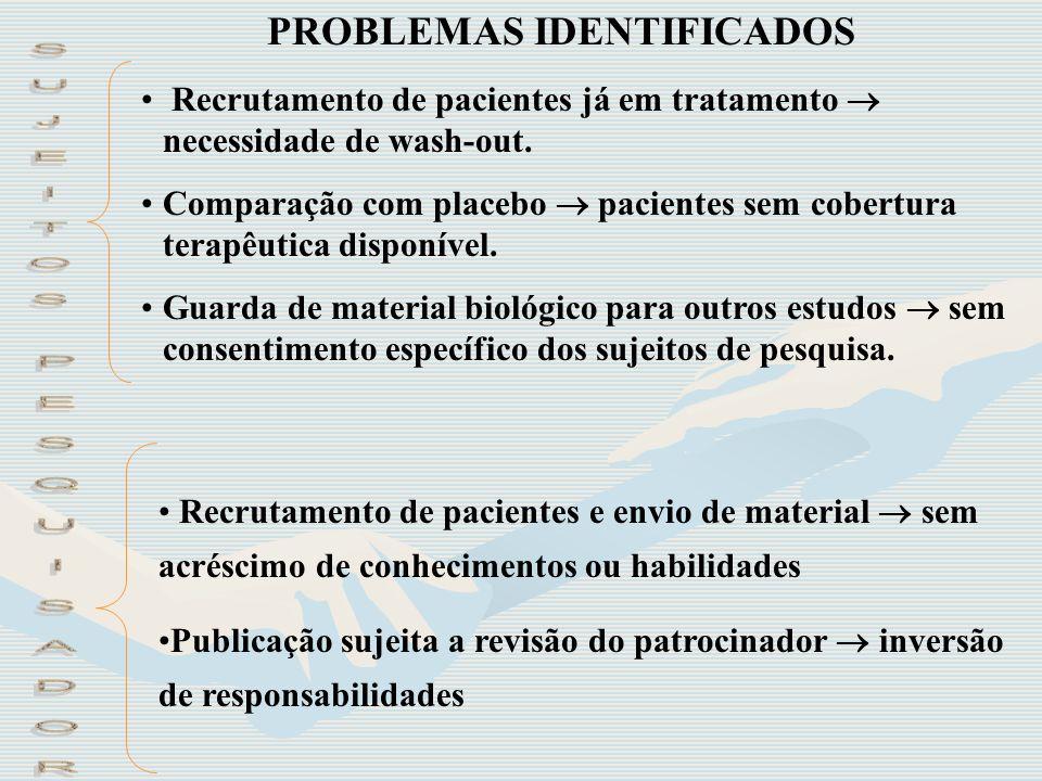 Recrutamento de pacientes já em tratamento necessidade de wash-out. Comparação com placebo pacientes sem cobertura terapêutica disponível. Guarda de m