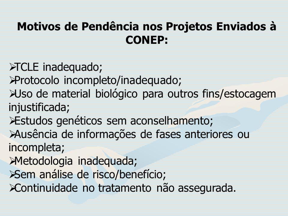 Motivos de Pendência nos Projetos Enviados à CONEP: TCLE inadequado; Protocolo incompleto/inadequado; Uso de material biológico para outros fins/estoc