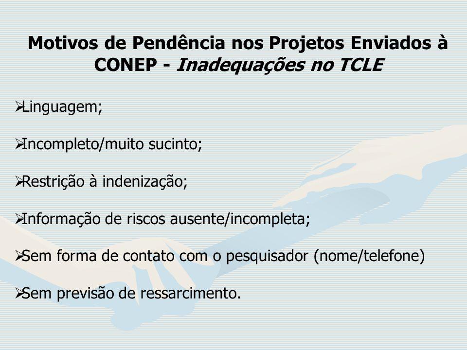 Motivos de Pendência nos Projetos Enviados à CONEP - Inadequações no TCLE Linguagem; Incompleto/muito sucinto; Restrição à indenização; Informação de