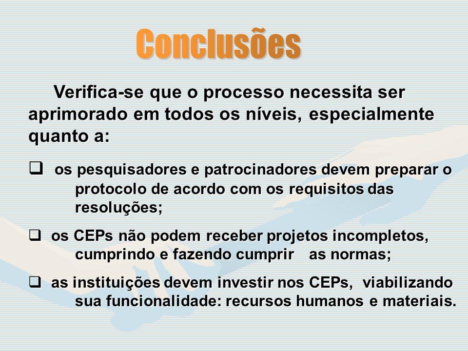 Verifica-se que o processo necessita ser aprimorado em todos os níveis, especialmente quanto a: Verifica-se que o processo necessita ser aprimorado em