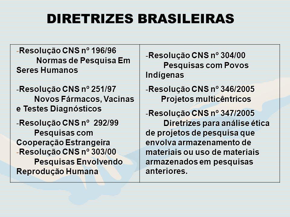 DIRETRIZES BRASILEIRAS - Resolução CNS nº 196/96 Normas de Pesquisa Em Seres Humanos Normas de Pesquisa Em Seres Humanos - Resolução CNS nº 251/97 Nov