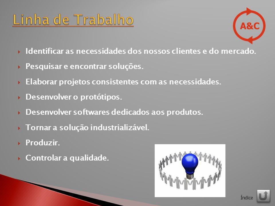 Identificar as necessidades dos nossos clientes e do mercado.