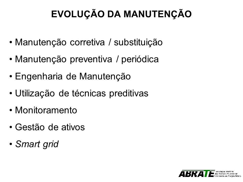 EVOLUÇÃO DA MANUTENÇÃO Manutenção corretiva / substituição Manutenção preventiva / periódica Engenharia de Manutenção Utilização de técnicas preditiva