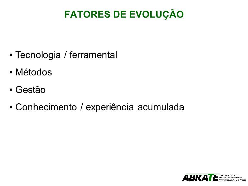 FATORES DE EVOLUÇÃO Tecnologia / ferramental Métodos Gestão Conhecimento / experiência acumulada