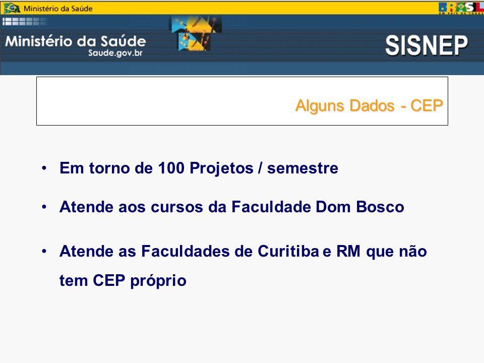 Alguns Dados - CEP Alguns Dados - CEP Em torno de 100 Projetos / semestre Atende aos cursos da Faculdade Dom Bosco Atende as Faculdades de Curitiba e RM que não tem CEP próprio