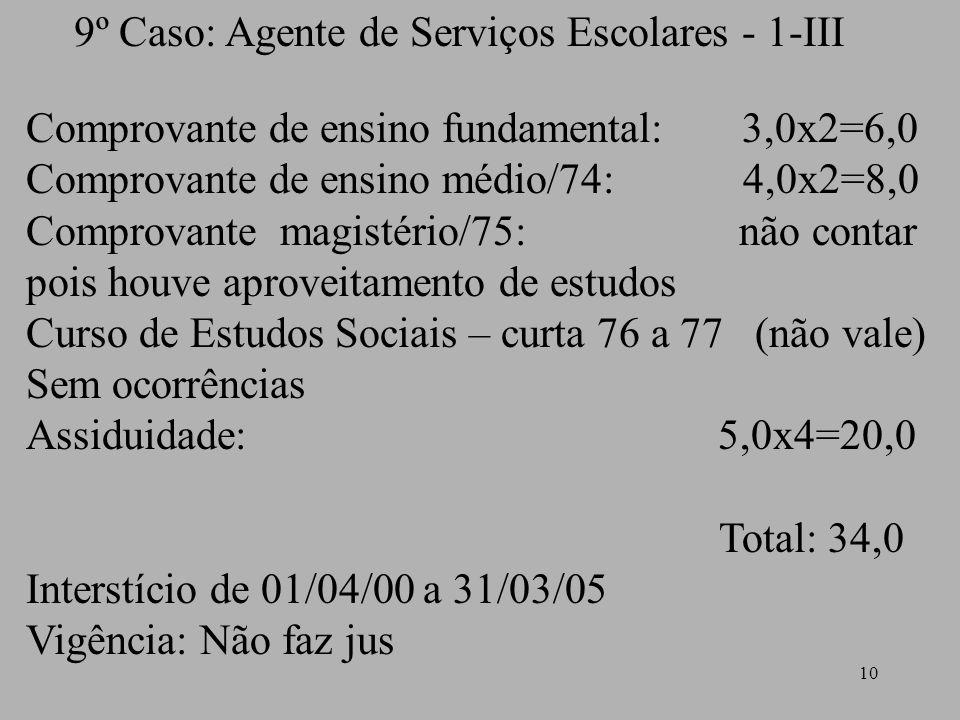 10 9º Caso: Agente de Serviços Escolares - 1-III Comprovante de ensino fundamental: 3,0x2=6,0 Comprovante de ensino médio/74: 4,0x2=8,0 Comprovante ma