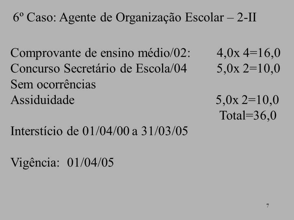 7 6º Caso: Agente de Organização Escolar – 2-II Comprovante de ensino médio/02: 4,0x 4=16,0 Concurso Secretário de Escola/04 5,0x 2=10,0 Sem ocorrências Assiduidade 5,0x 2=10,0 Total=36,0 Interstício de 01/04/00 a 31/03/05 Vigência: 01/04/05