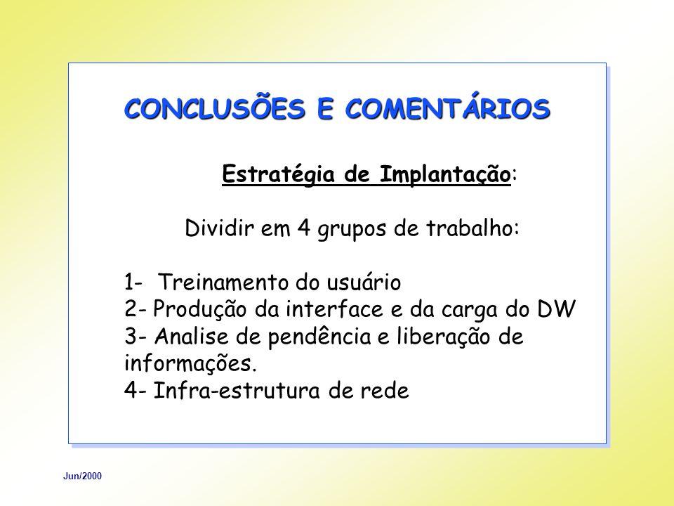 Jun/2000 CONCLUSÕES E COMENTÁRIOS Estratégia de Implantação: Dividir em 4 grupos de trabalho: 1- Treinamento do usuário 2- Produção da interface e da carga do DW 3- Analise de pendência e liberação de informações.