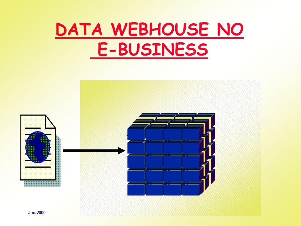 Jun/2000 DATA WEBHOUSE NO E-BUSINESS