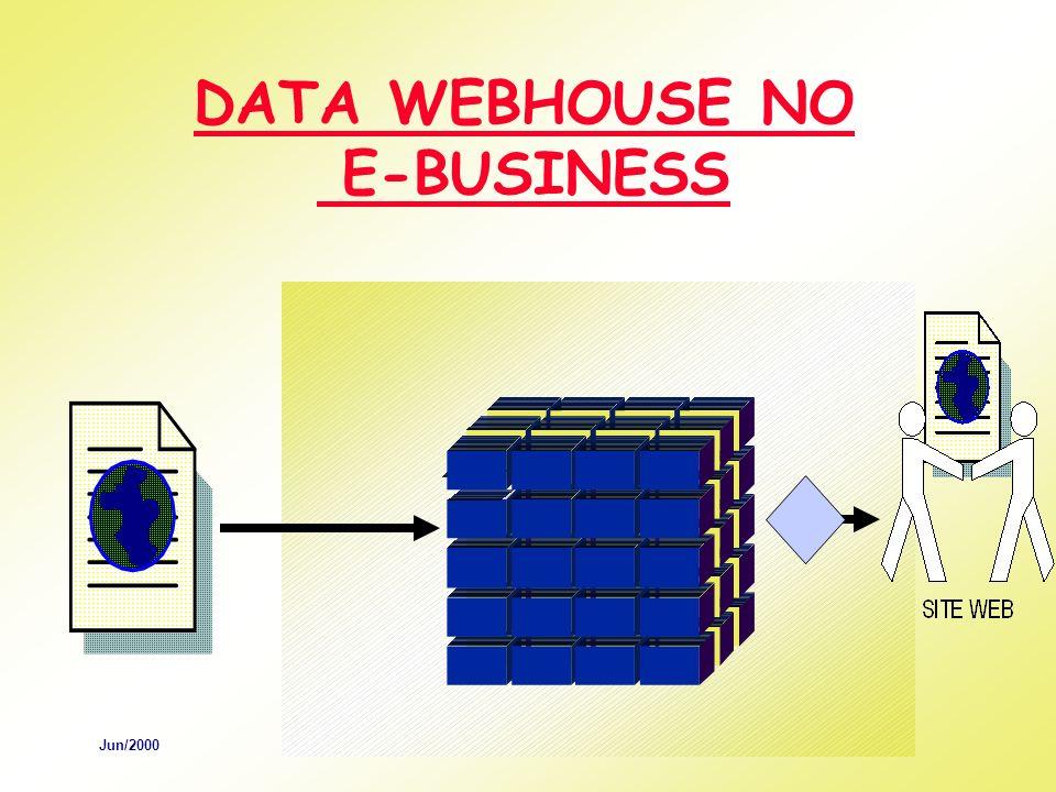 Jun/2000 De que forma a Internet vem influênciar o surgimento de um novo conceito de armazém de dados .