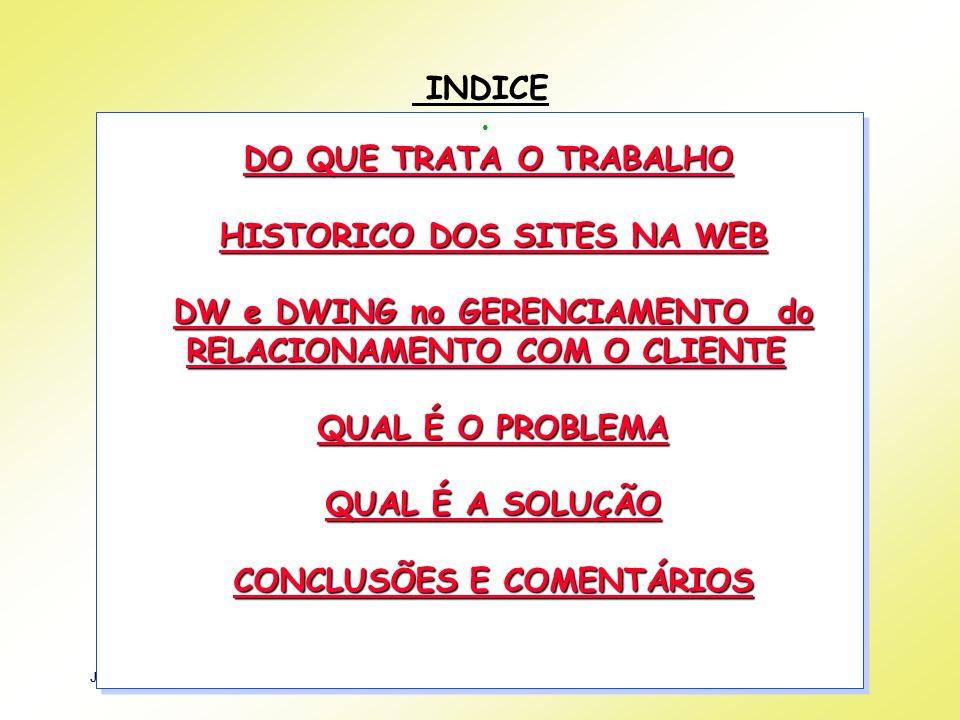 Jun/2000 DO QUE TRATA O TRABALHO DO QUE TRATA O TRABALHO HISTORICO DOS SITES NA WEB DW e DWING no GERENCIAMENTO do RELACIONAMENTO COM O CLIENTE QUAL É O PROBLEMA QUAL É A SOLUÇÃO CONCLUSÕES E COMENTÁRIOS HISTORICO DOS SITES NA WEBDW e DWING no GERENCIAMENTO do RELACIONAMENTO COM O CLIENTEQUAL É O PROBLEMAQUAL É A SOLUÇÃOCONCLUSÕES E COMENTÁRIOS DO QUE TRATA O TRABALHOHISTORICO DOS SITES NA WEBDW e DWING no GERENCIAMENTO do RELACIONAMENTO COM O CLIENTEQUAL É O PROBLEMAQUAL É A SOLUÇÃOCONCLUSÕES E COMENTÁRIOS INDICE