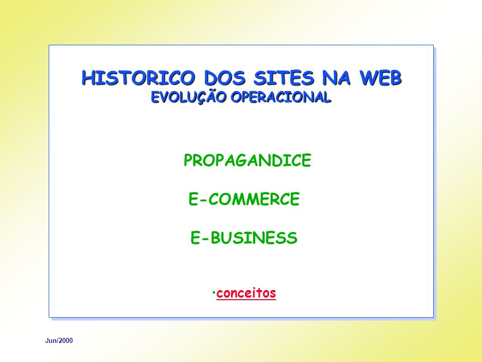 Jun/2000 HISTORICO DOS SITES NA WEB EVOLUÇÃO OPERACIONAL PROPAGANDICE E-COMMERCE E-BUSINESS conceitos