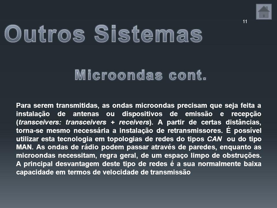 11 Para serem transmitidas, as ondas microondas precisam que seja feita a instalação de antenas ou dispositivos de emissão e recepção (transceivers: transceivers + receivers).