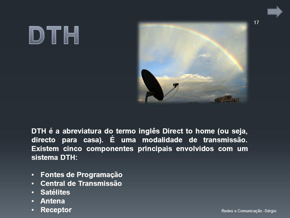 DTH é a abreviatura do termo inglês Direct to home (ou seja, directo para casa).