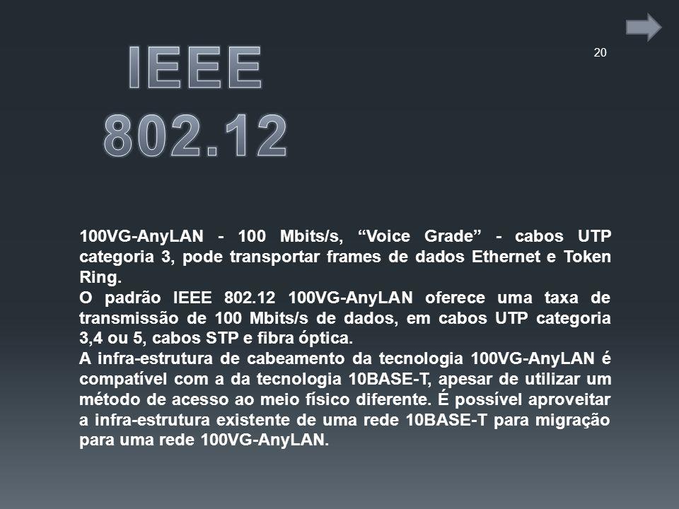20 100VG-AnyLAN - 100 Mbits/s, Voice Grade - cabos UTP categoria 3, pode transportar frames de dados Ethernet e Token Ring. O padrão IEEE 802.12 100VG