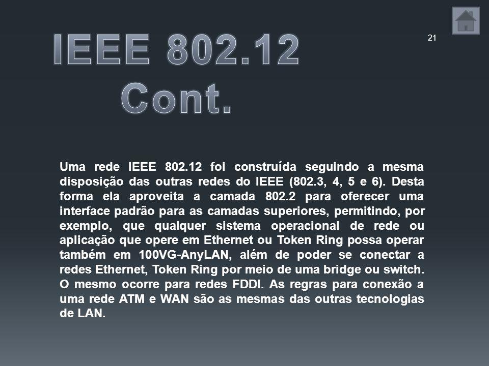 21 Uma rede IEEE 802.12 foi construída seguindo a mesma disposição das outras redes do IEEE (802.3, 4, 5 e 6). Desta forma ela aproveita a camada 802.