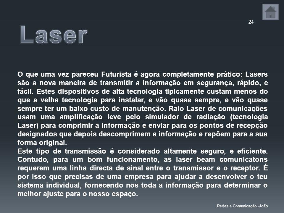 24 Redes e Comunicação -João O que uma vez pareceu Futurista é agora completamente prático: Lasers são a nova maneira de transmitir a informação em segurança, rápido, e fácil.