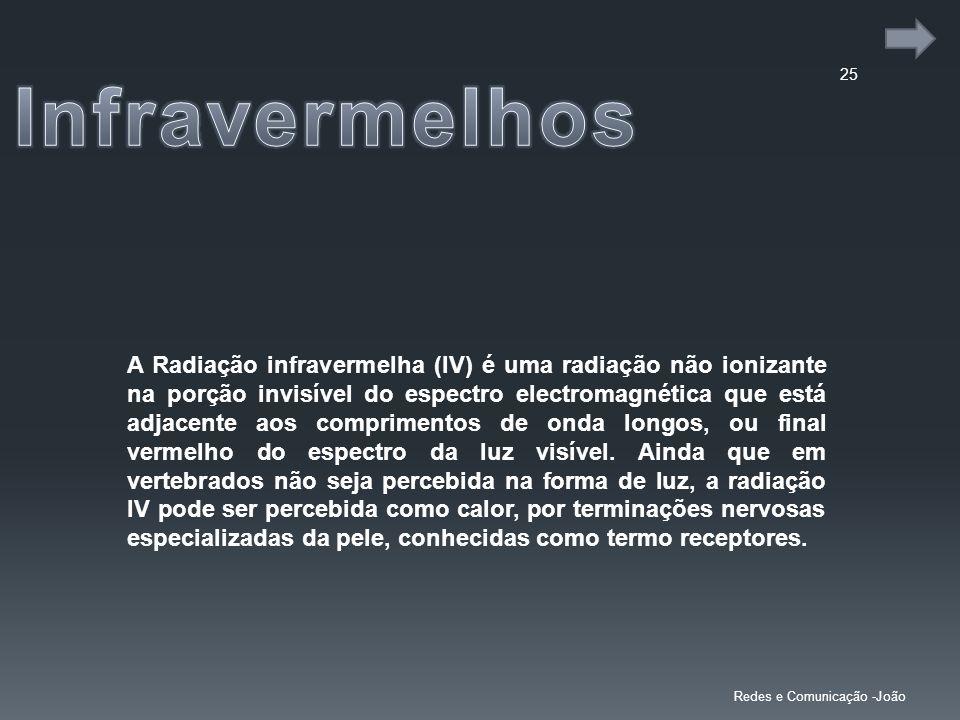 25 Redes e Comunicação -João A Radiação infravermelha (IV) é uma radiação não ionizante na porção invisível do espectro electromagnética que está adja