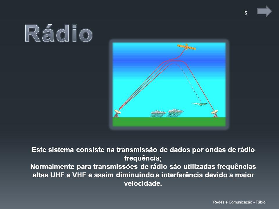 Este sistema consiste na transmissão de dados por ondas de rádio frequência; Normalmente para transmissões de rádio são utilizadas frequências altas U