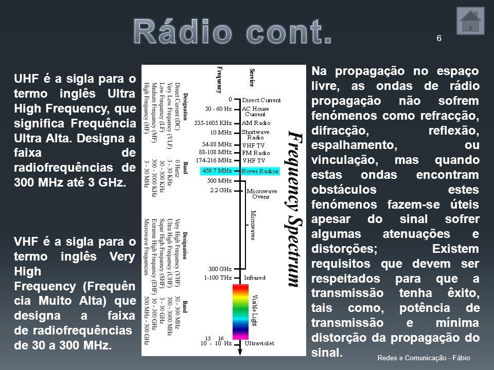 6 UHF é a sigla para o termo inglês Ultra High Frequency, que significa Frequência Ultra Alta.