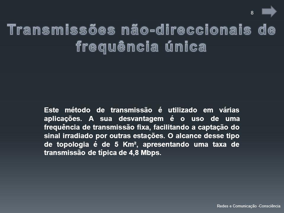 8 Este método de transmissão é utilizado em várias aplicações. A sua desvantagem é o uso de uma frequência de transmissão fixa, facilitando a captação