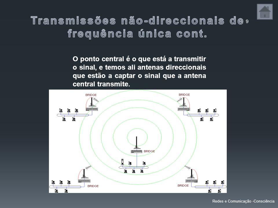 9 O ponto central é o que está a transmitir o sinal, e temos ali antenas direccionais que estão a captar o sinal que a antena central transmite. Redes