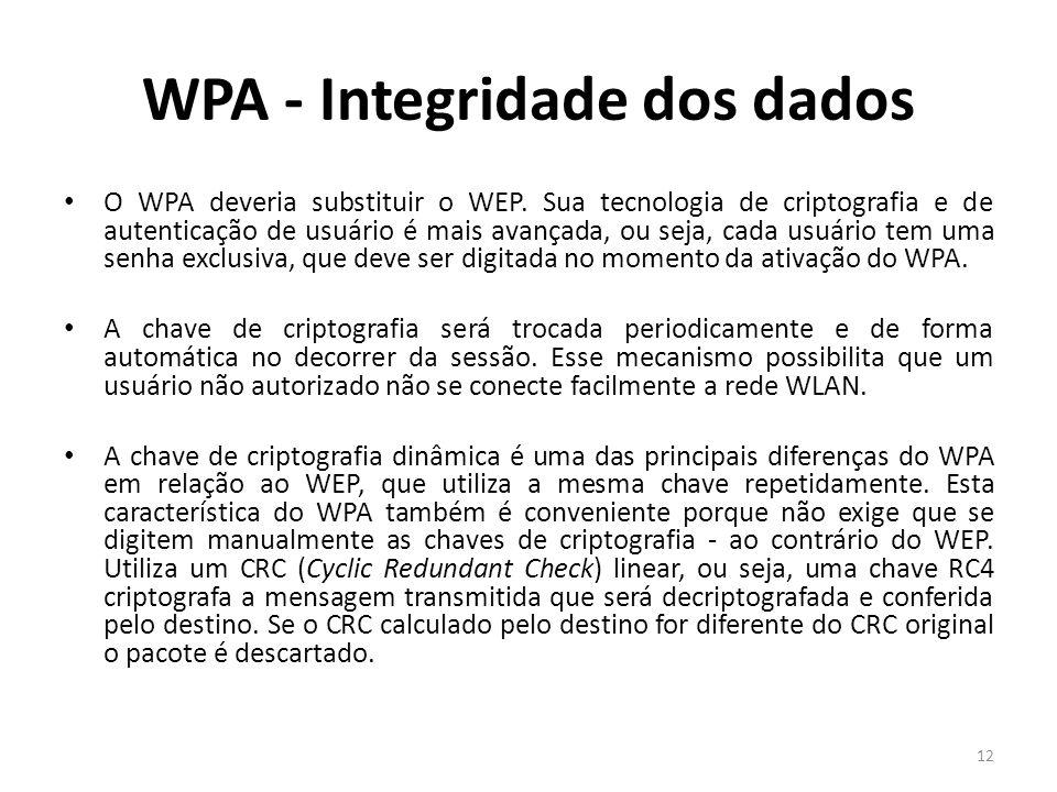 WPA - Integridade dos dados O WPA deveria substituir o WEP. Sua tecnologia de criptografia e de autenticação de usuário é mais avançada, ou seja, cada
