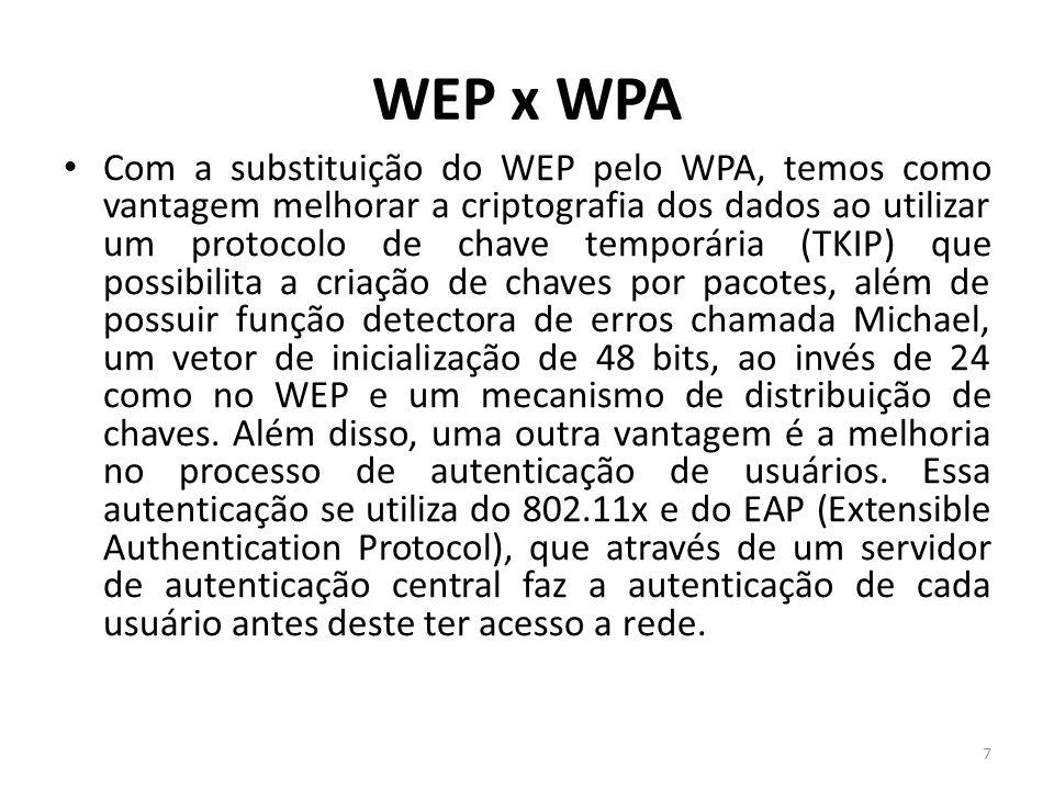 WEP x WPA Com a substituição do WEP pelo WPA, temos como vantagem melhorar a criptografia dos dados ao utilizar um protocolo de chave temporária (TKIP