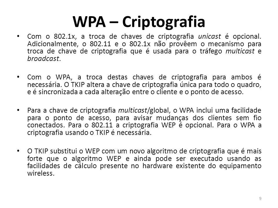 WPA – Criptografia Com o 802.1x, a troca de chaves de criptografia unicast é opcional. Adicionalmente, o 802.11 e o 802.1x não provêem o mecanismo par