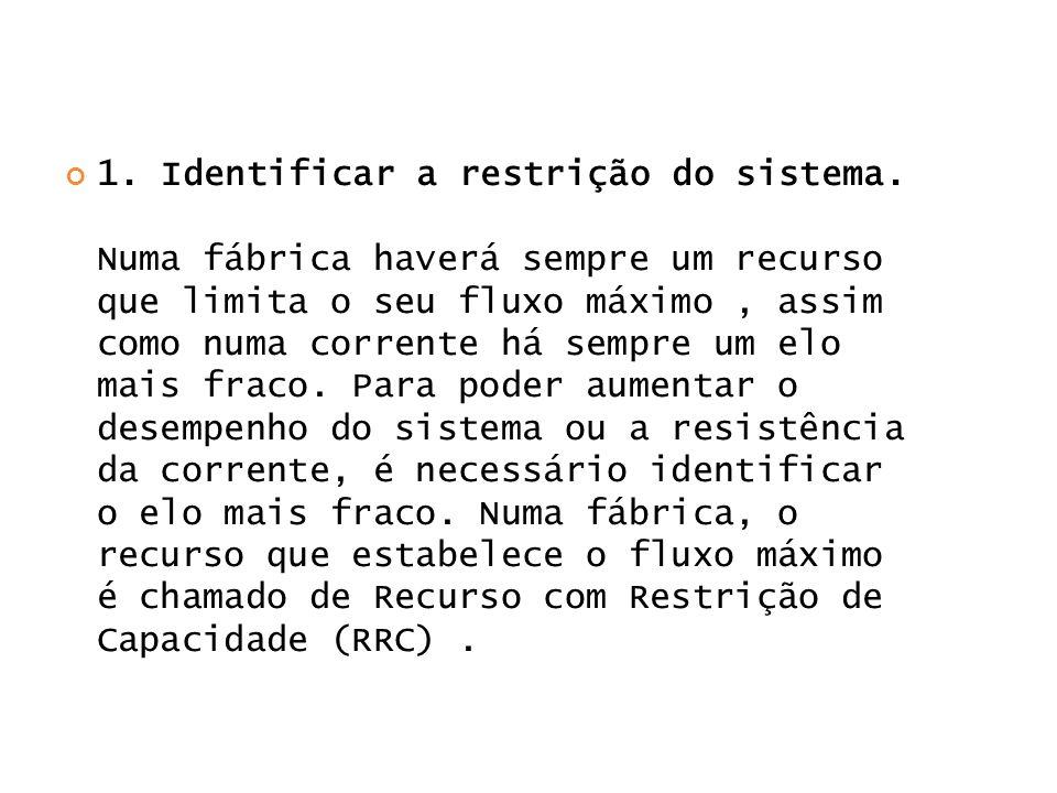 1.Identificar a restrição do sistema.