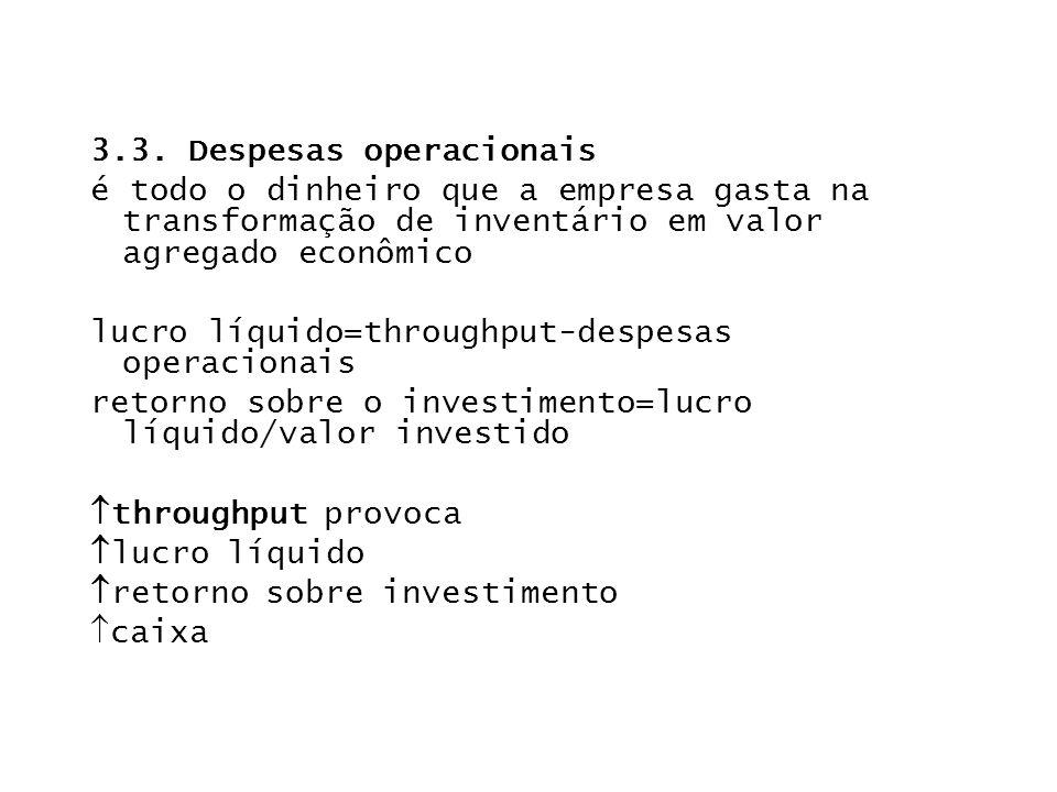3.3. Despesas operacionais é todo o dinheiro que a empresa gasta na transformação de inventário em valor agregado econômico lucro líquido=throughput-d