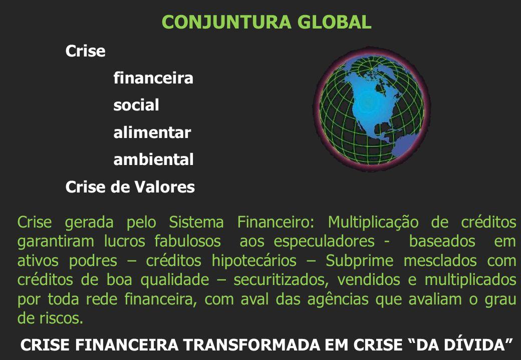 CONJUNTURA GLOBAL Crise financeira social alimentar ambiental Crise de Valores Crise gerada pelo Sistema Financeiro: Multiplicação de créditos garanti