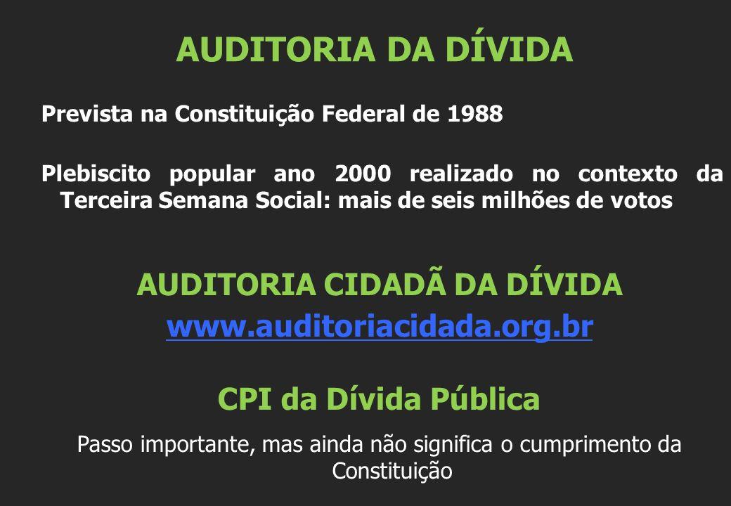 AUDITORIA DA DÍVIDA Prevista na Constituição Federal de 1988 Plebiscito popular ano 2000 realizado no contexto da Terceira Semana Social: mais de seis