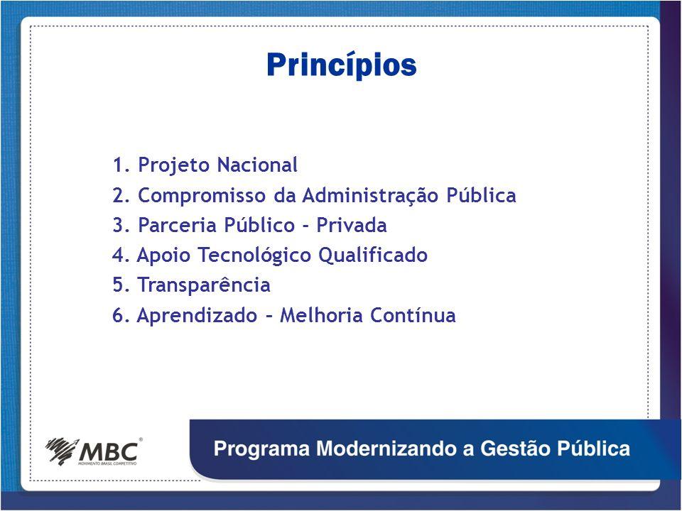 Princípios 1. Projeto Nacional 2. Compromisso da Administração Pública 3. Parceria Público - Privada 4. Apoio Tecnológico Qualificado 5. Transparência