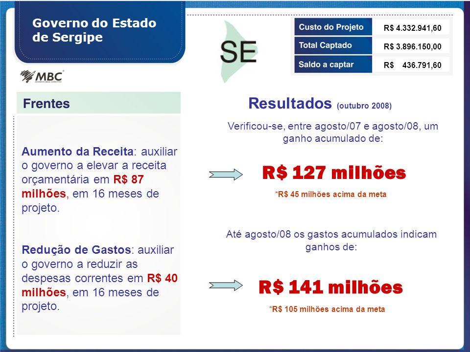 Governo do Estado de Sergipe Aumento da Receita: auxiliar o governo a elevar a receita orçamentária em R$ 87 milhões, em 16 meses de projeto. Redução