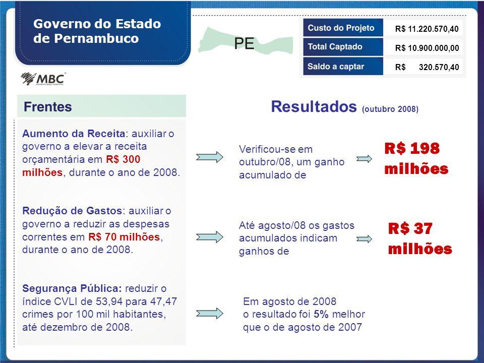 Governo do Estado de Pernambuco Aumento da Receita: auxiliar o governo a elevar a receita orçamentária em R$ 300 milhões, durante o ano de 2008. Reduç