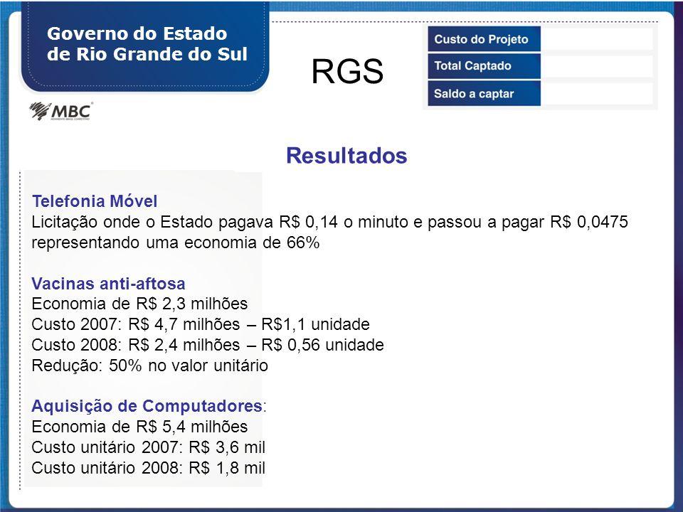 Governo do Estado de Rio Grande do Sul Resultados Telefonia Móvel Licitação onde o Estado pagava R$ 0,14 o minuto e passou a pagar R$ 0,0475 represent