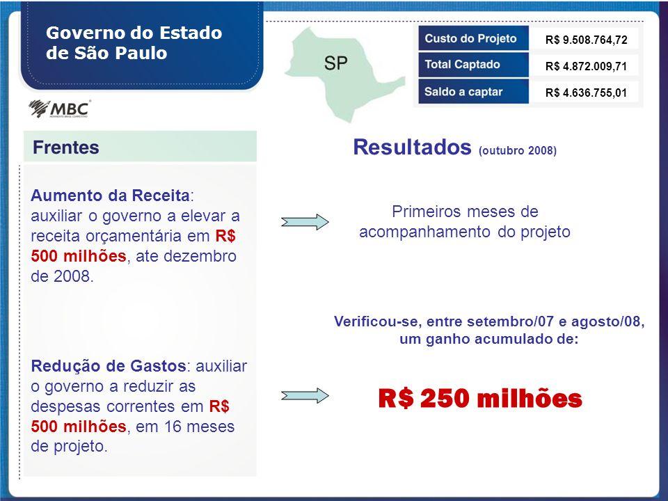 Governo do Estado de São Paulo Aumento da Receita: auxiliar o governo a elevar a receita orçamentária em R$ 500 milhões, ate dezembro de 2008. Redução