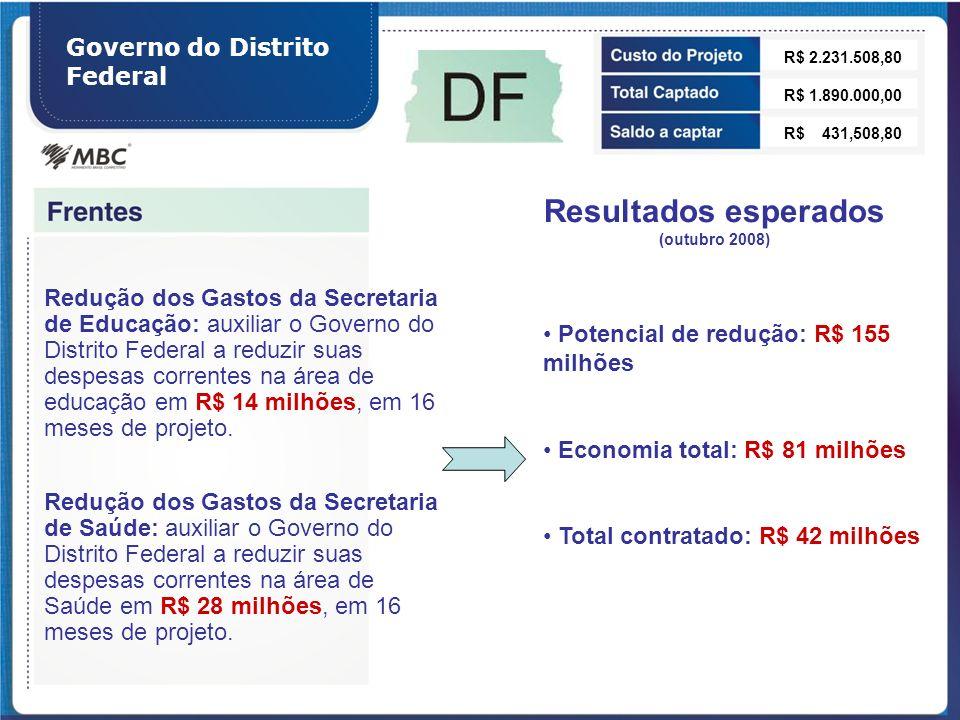 Governo do Distrito Federal Redução dos Gastos da Secretaria de Educação: auxiliar o Governo do Distrito Federal a reduzir suas despesas correntes na