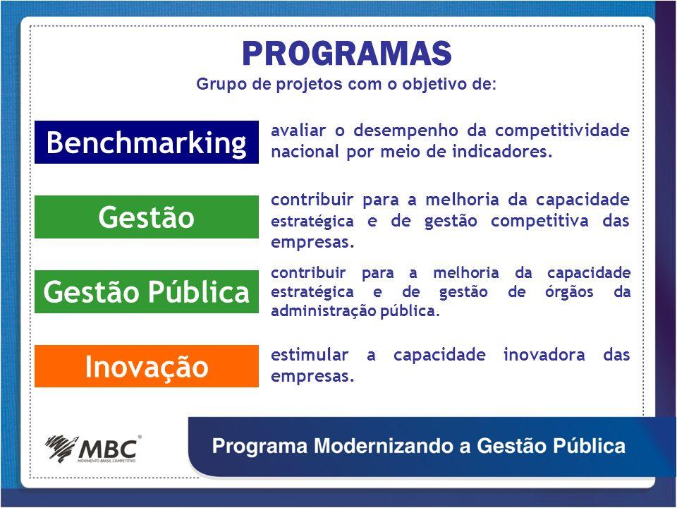 PROGRAMAS Grupo de projetos com o objetivo de: Benchmarking avaliar o desempenho da competitividade nacional por meio de indicadores. Gestão contribui