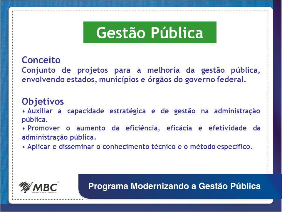 Conceito Conjunto de projetos para a melhoria da gestão pública, envolvendo estados, municípios e órgãos do governo federal. Objetivos Auxiliar a capa