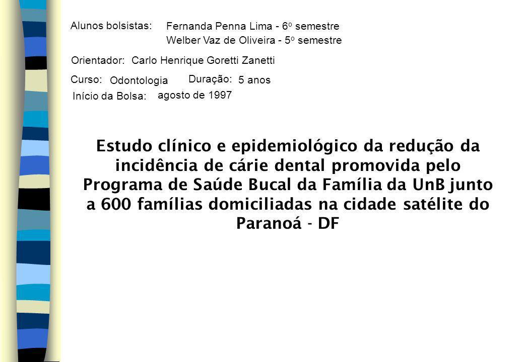 Fernanda Penna Lima - 6 o semestre Welber Vaz de Oliveira - 5 o semestre Alunos bolsistas: Orientador: Carlo Henrique Goretti Zanetti Curso: Odontolog